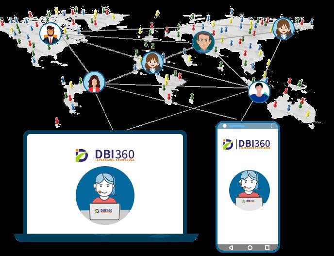 DBI360 Acquire ideal future customers